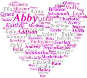 girls names