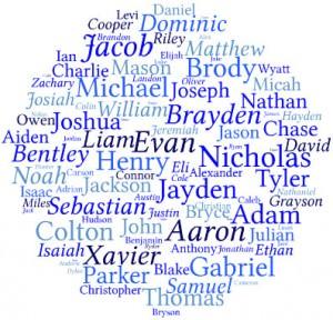 boys names